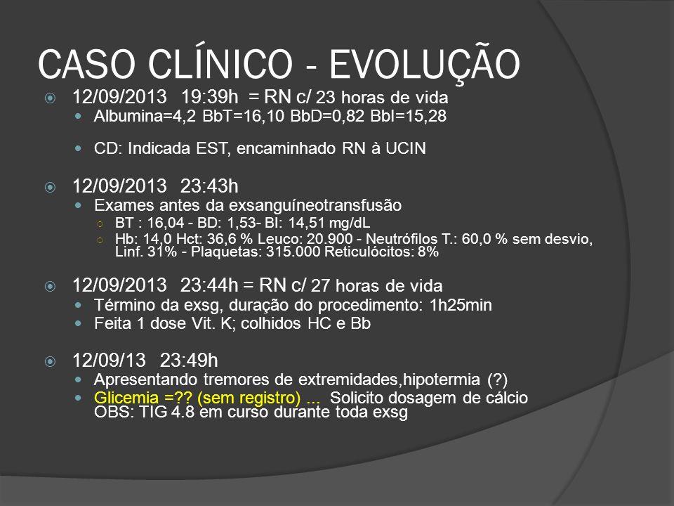 CASO CLÍNICO - EVOLUÇÃO