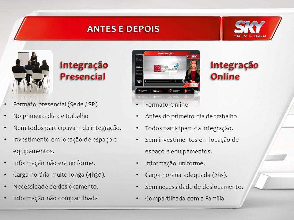 Integração Presencial Integração Online