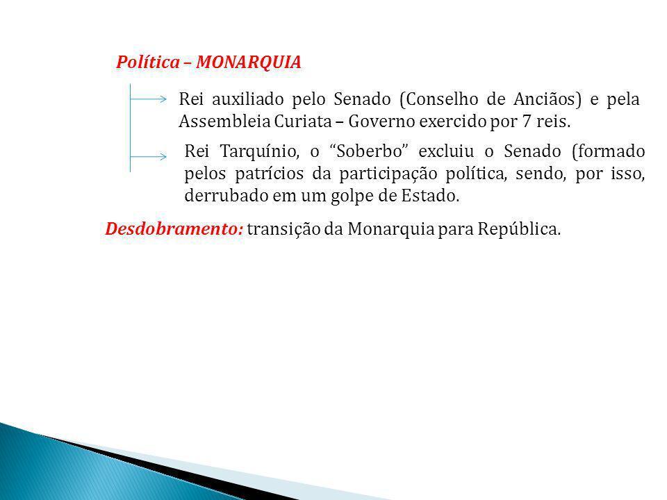 Política – MONARQUIA Rei auxiliado pelo Senado (Conselho de Anciãos) e pela Assembleia Curiata – Governo exercido por 7 reis.