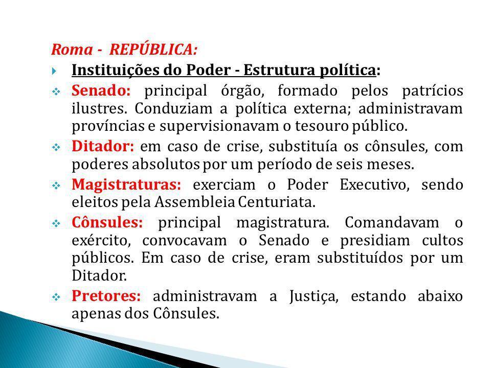 Roma - REPÚBLICA: Instituições do Poder - Estrutura política: