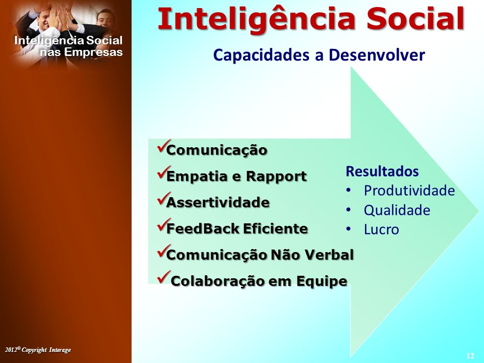 Inteligência Social Capacidades a Desenvolver Resultados Produtividade