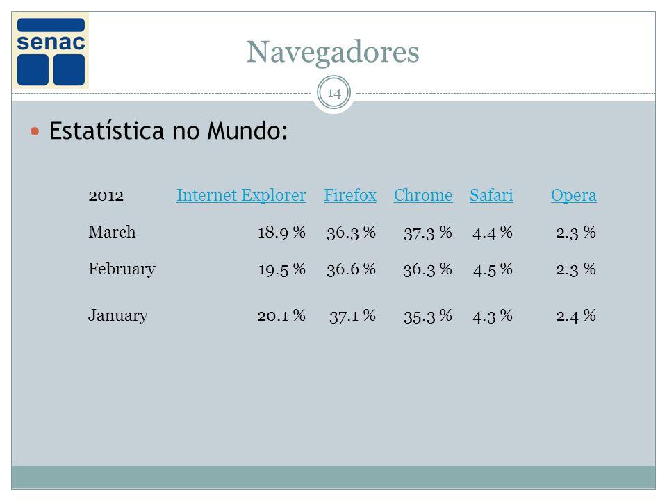 Navegadores Estatística no Mundo: 2012 Internet Explorer Firefox