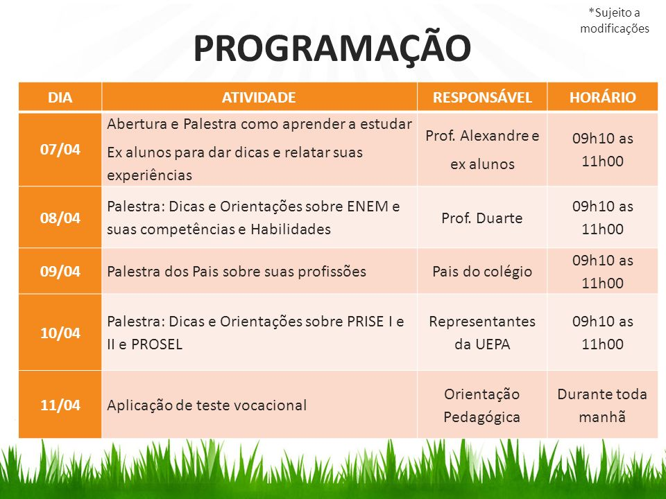 PROGRAMAÇÃO DIA ATIVIDADE RESPONSÁVEL HORÁRIO 07/04