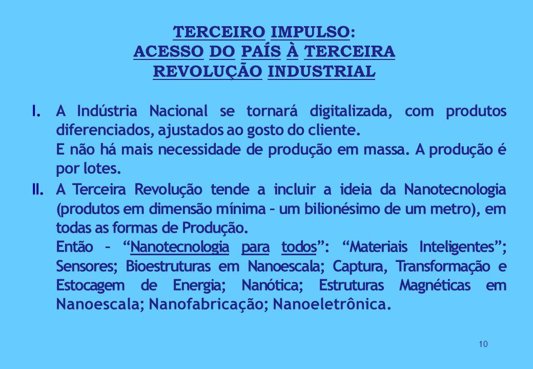 TERCEIRO IMPULSO: ACESSO DO PAÍS À TERCEIRA REVOLUÇÃO INDUSTRIAL