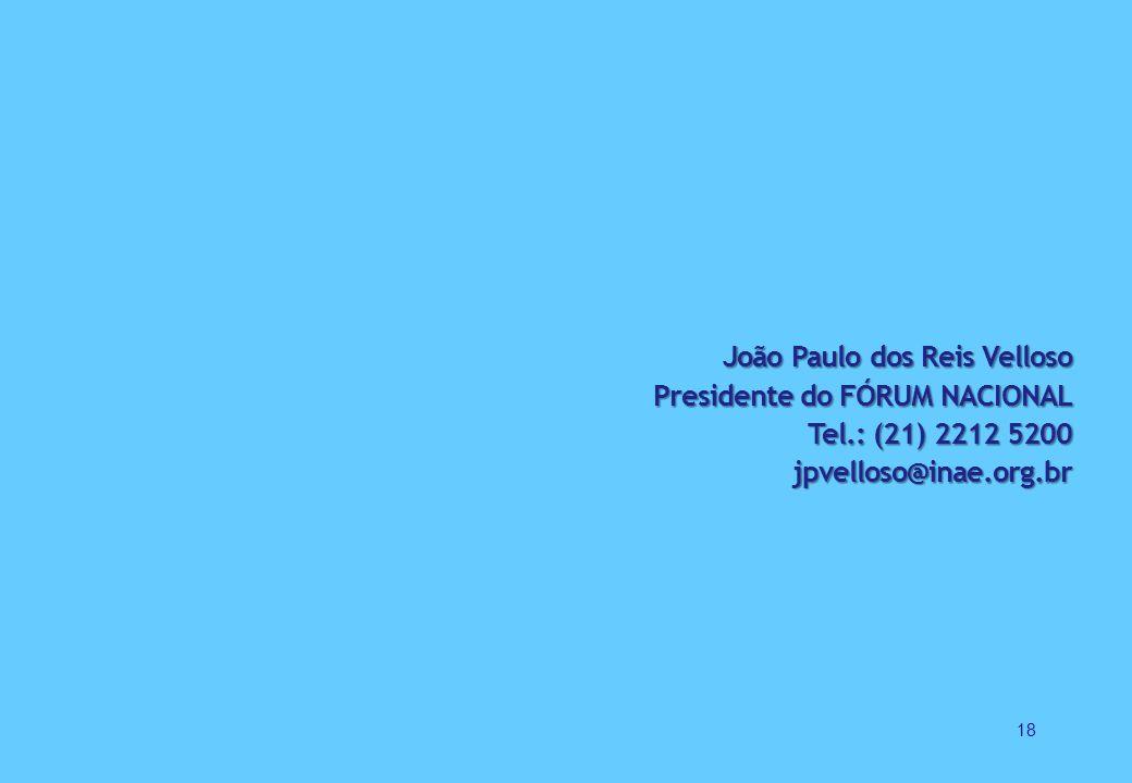 João Paulo dos Reis Velloso
