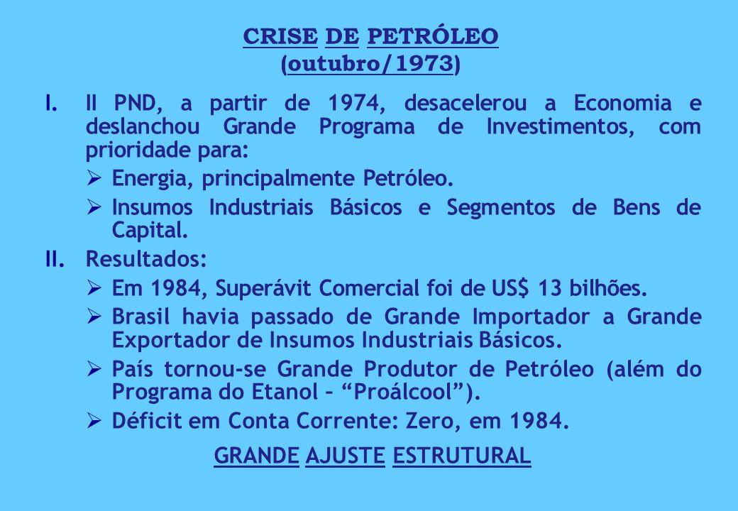 CRISE DE PETRÓLEO (outubro/1973)