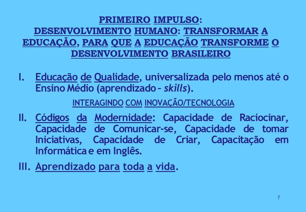 INTERAGINDO COM INOVAÇÃO/TECNOLOGIA
