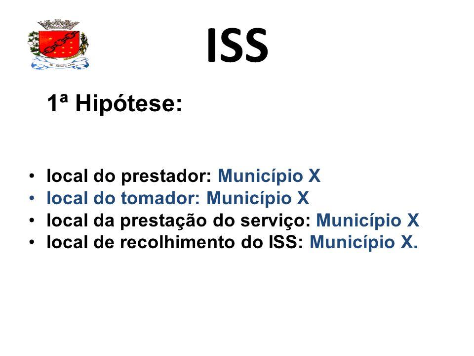 ISS local do prestador: Município X local do tomador: Município X