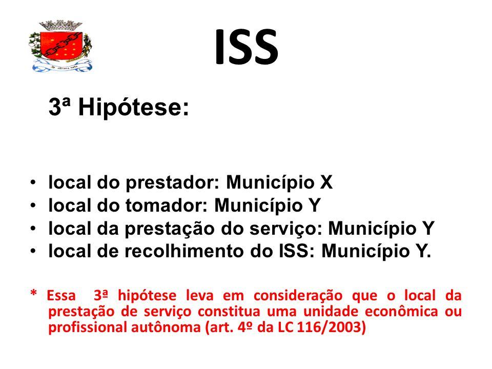 ISS local do prestador: Município X local do tomador: Município Y