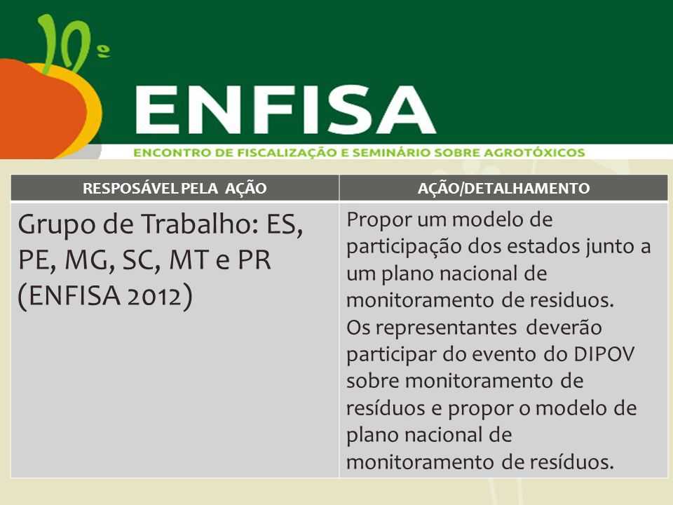 Grupo de Trabalho: ES, PE, MG, SC, MT e PR (ENFISA 2012)
