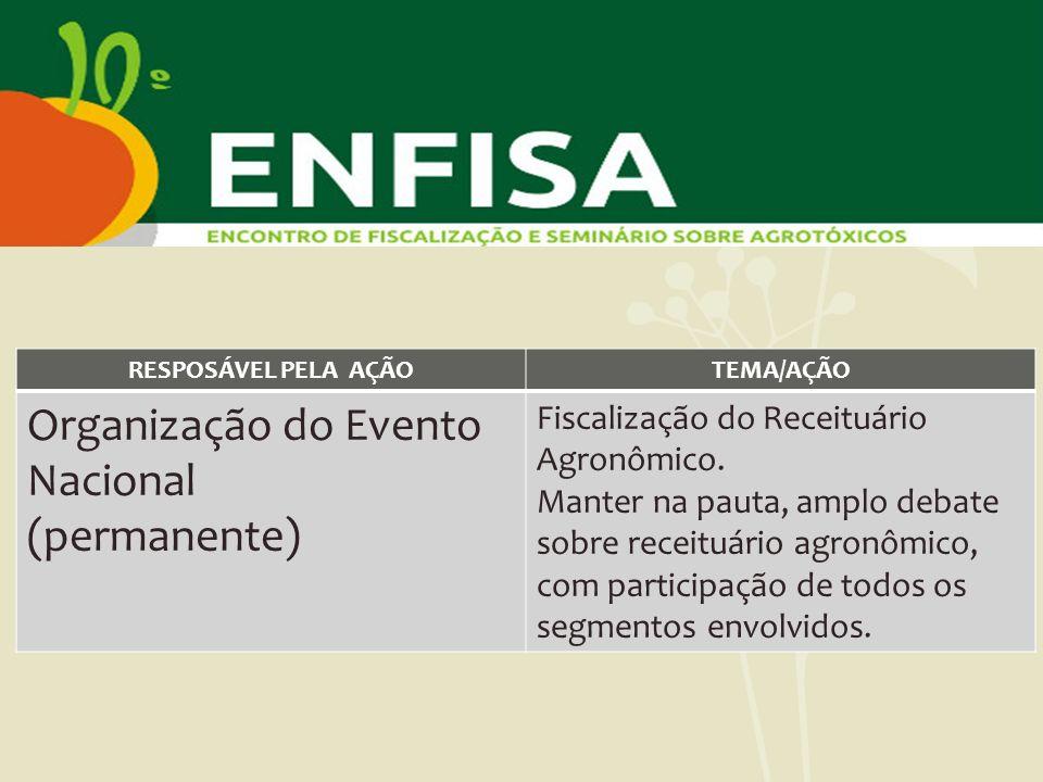 Organização do Evento Nacional (permanente)