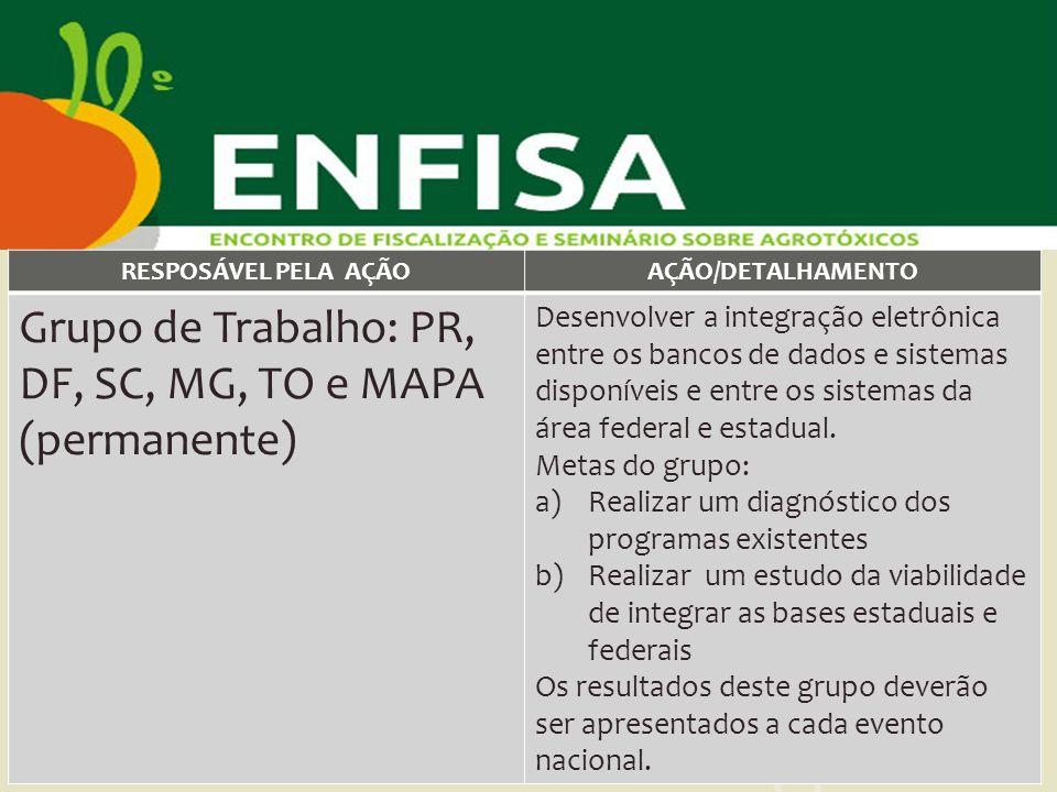 Grupo de Trabalho: PR, DF, SC, MG, TO e MAPA (permanente)