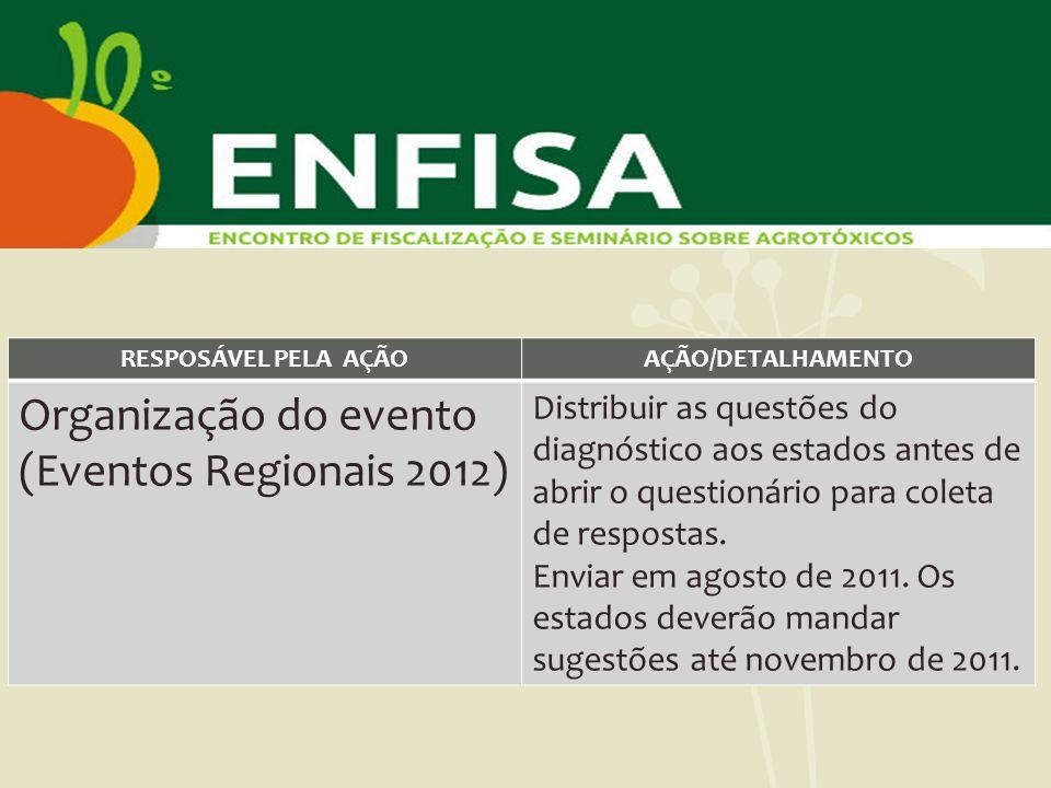 Organização do evento (Eventos Regionais 2012)