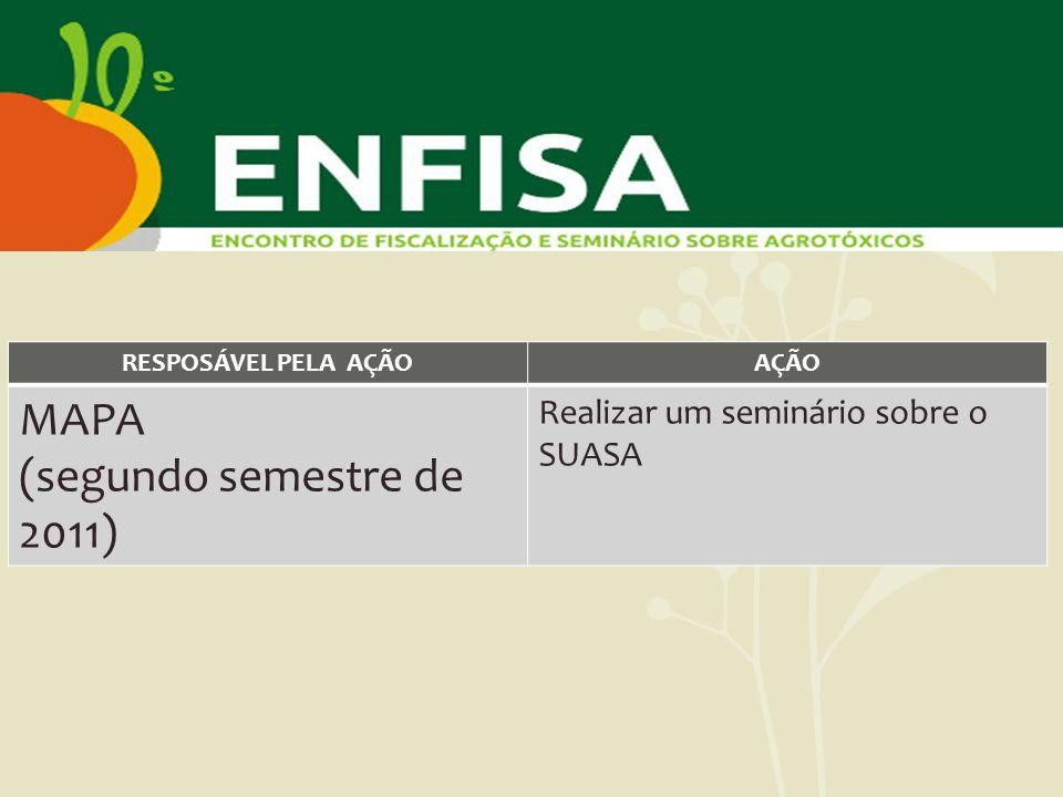 MAPA (segundo semestre de 2011) Realizar um seminário sobre o SUASA