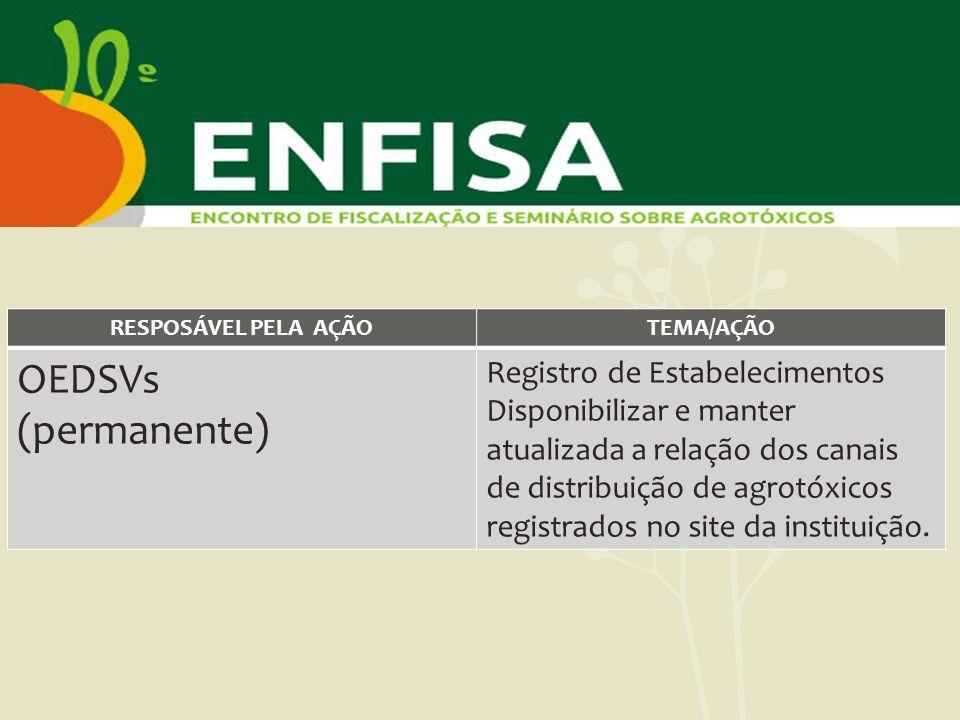 OEDSVs (permanente) Registro de Estabelecimentos
