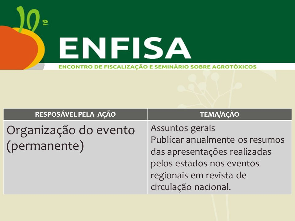 Organização do evento (permanente) Assuntos gerais