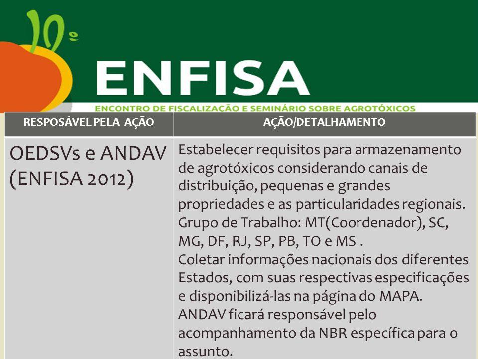 OEDSVs e ANDAV (ENFISA 2012)