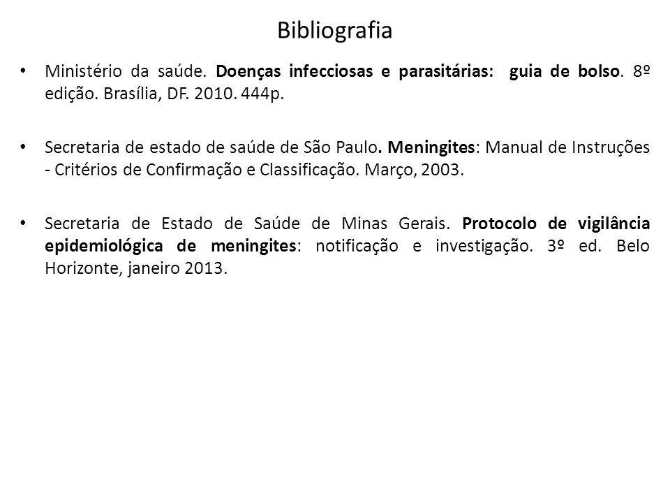 Bibliografia Ministério da saúde. Doenças infecciosas e parasitárias: guia de bolso. 8º edição. Brasília, DF. 2010. 444p.