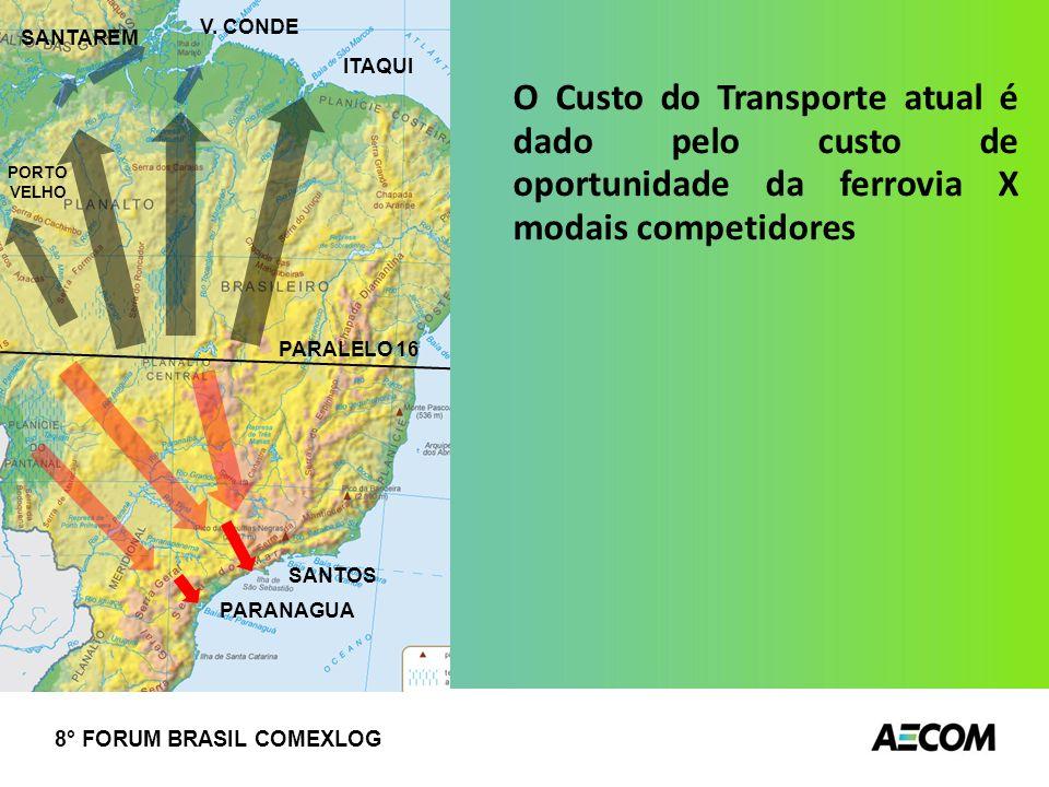 V. CONDE SANTAREM. ITAQUI. O Custo do Transporte atual é dado pelo custo de oportunidade da ferrovia X modais competidores.