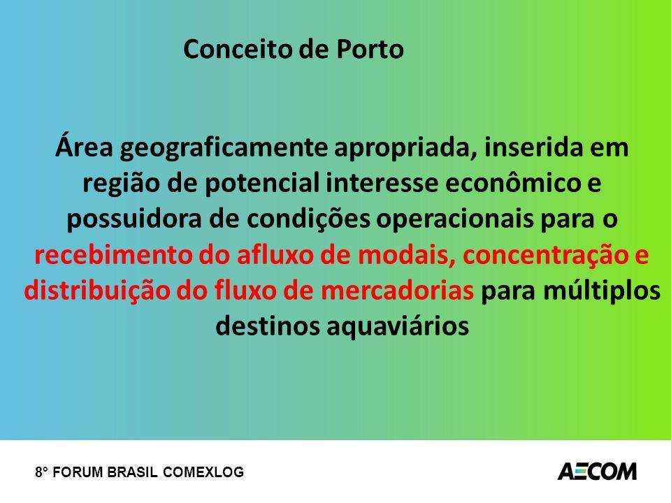 Conceito de Porto