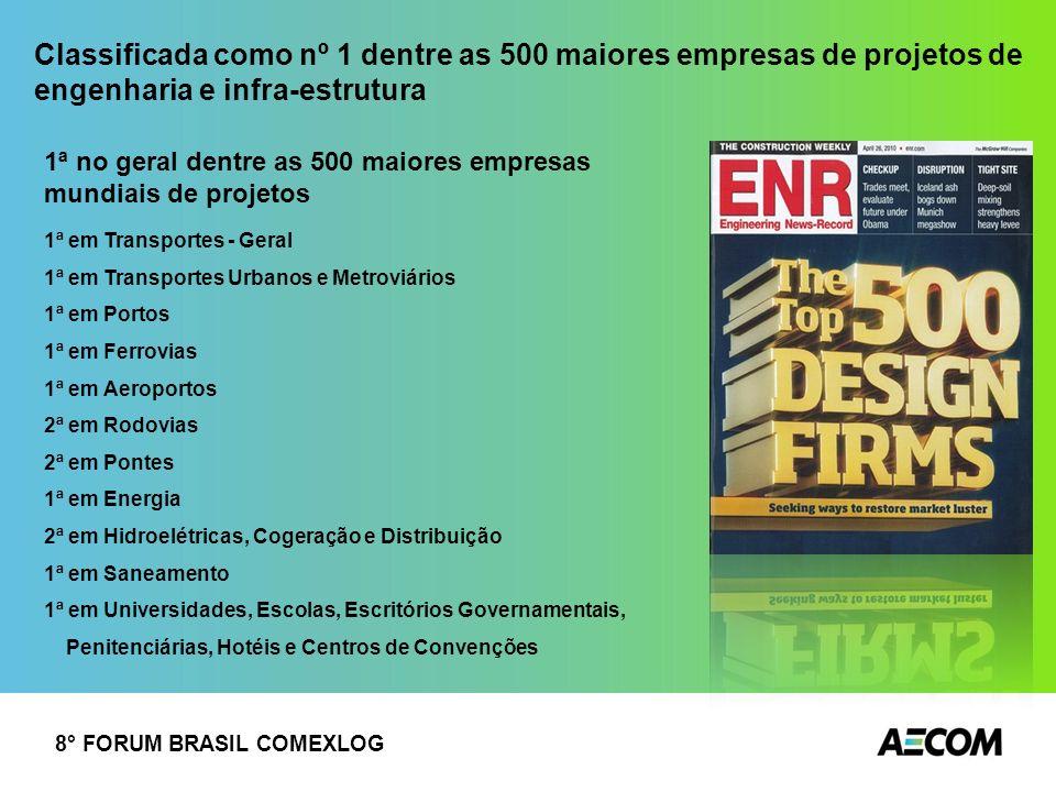 Classificada como nº 1 dentre as 500 maiores empresas de projetos de engenharia e infra-estrutura
