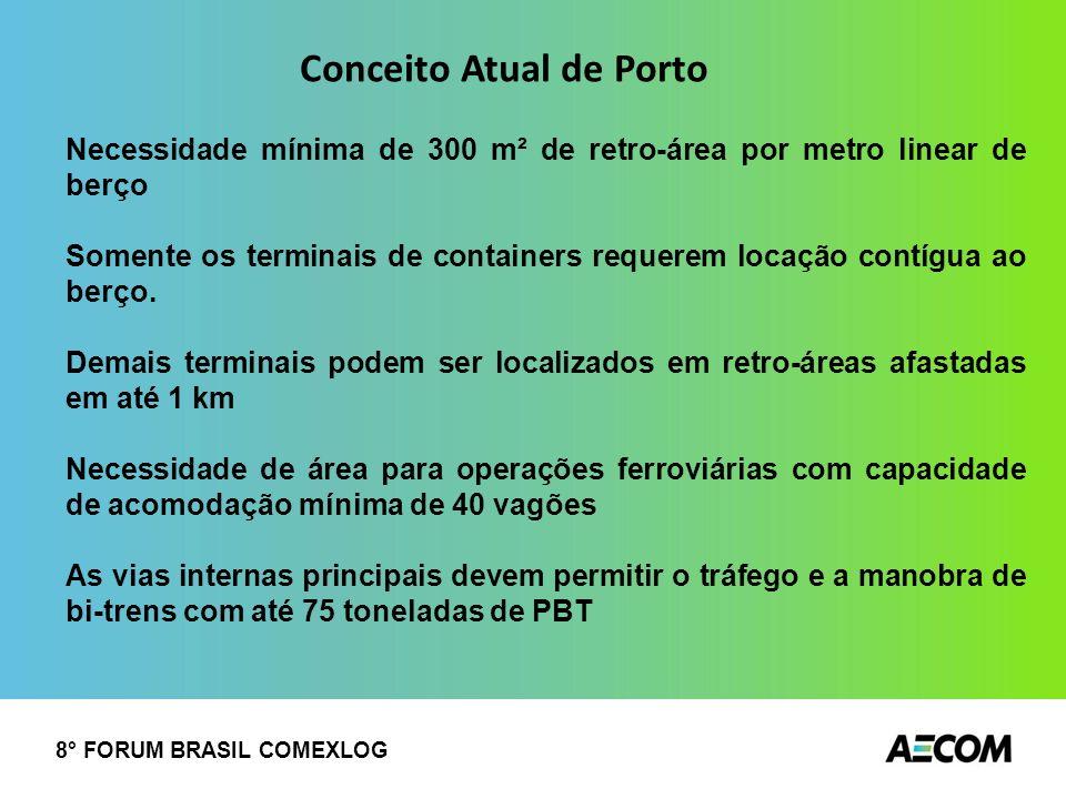 Conceito Atual de Porto