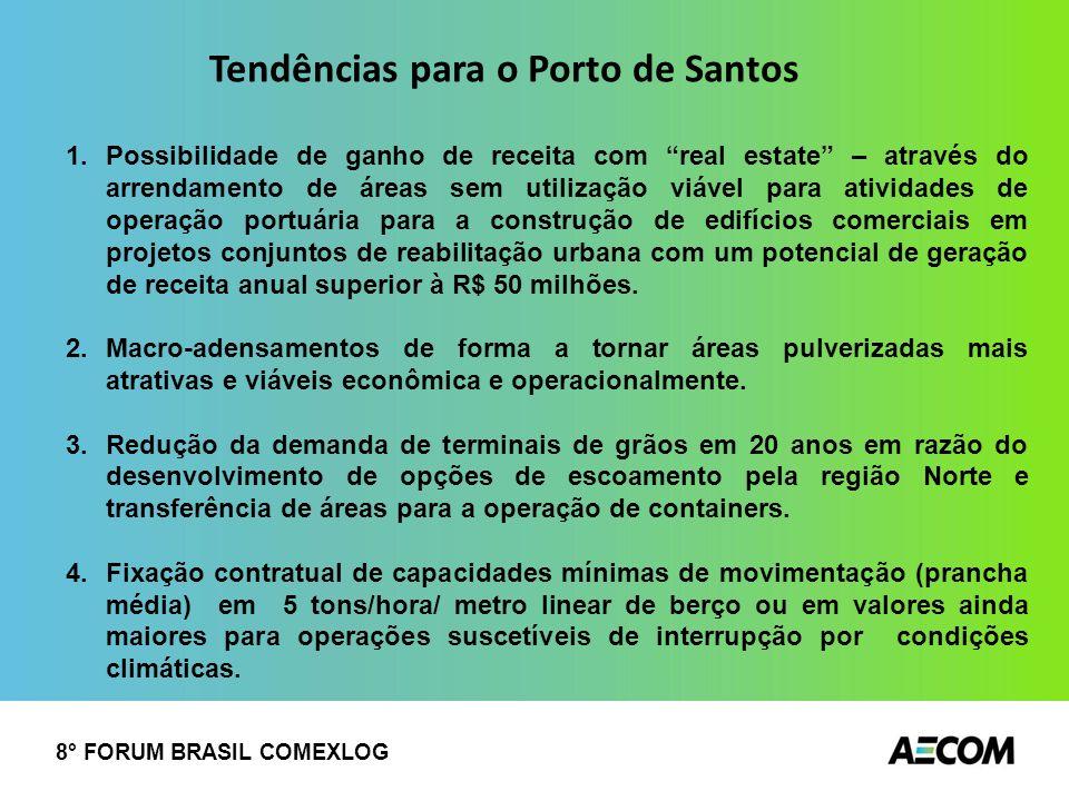 Tendências para o Porto de Santos