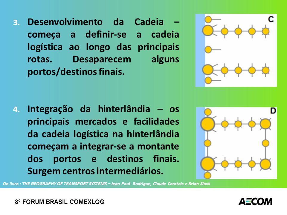 Desenvolvimento da Cadeia – começa a definir-se a cadeia logística ao longo das principais rotas. Desaparecem alguns portos/destinos finais.