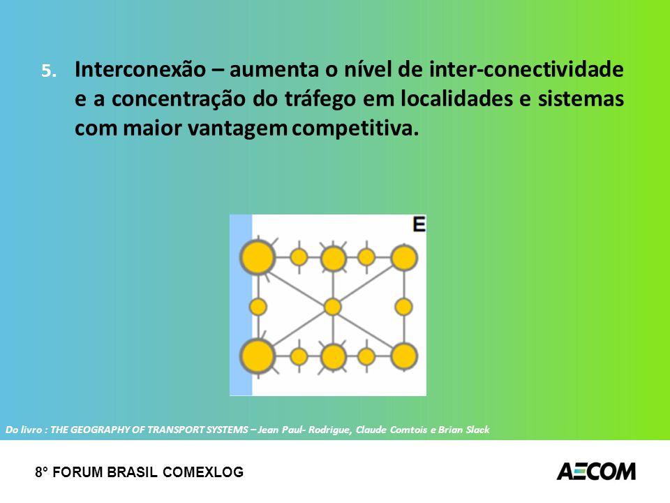 Interconexão – aumenta o nível de inter-conectividade e a concentração do tráfego em localidades e sistemas com maior vantagem competitiva.
