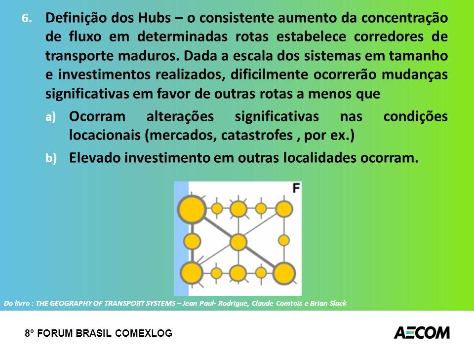 Elevado investimento em outras localidades ocorram.