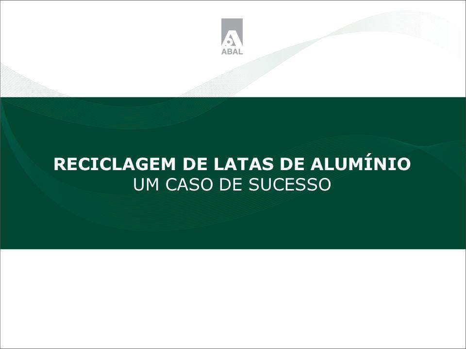 RECICLAGEM DE LATAS DE ALUMÍNIO