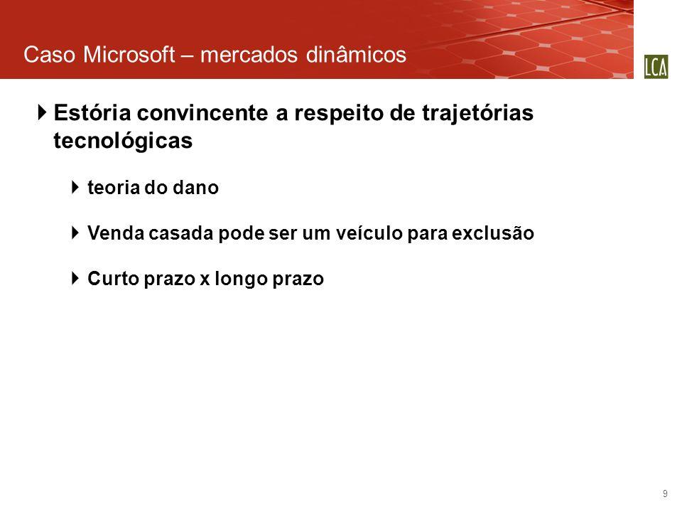 Caso Microsoft – mercados dinâmicos