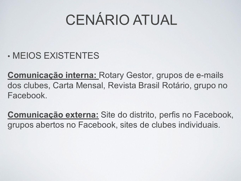 CENÁRIO ATUAL MEIOS EXISTENTES