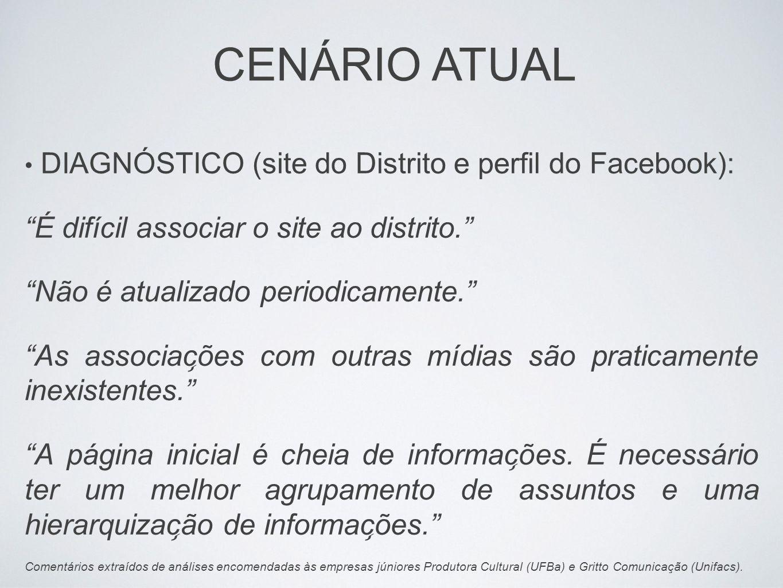 CENÁRIO ATUAL DIAGNÓSTICO (site do Distrito e perfil do Facebook):