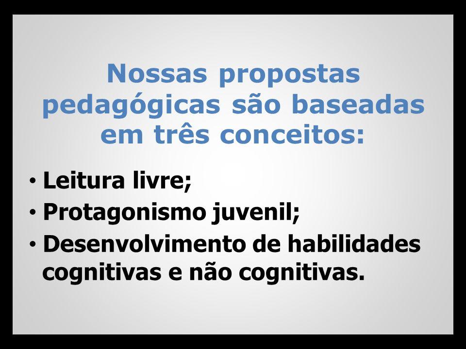 Nossas propostas pedagógicas são baseadas em três conceitos: