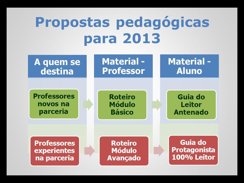 Propostas pedagógicas para 2013