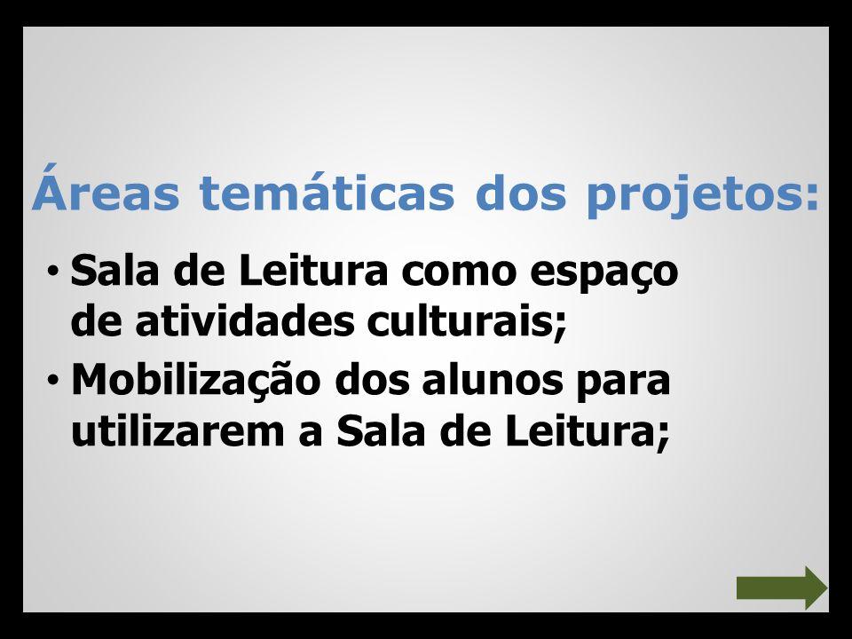 Áreas temáticas dos projetos: