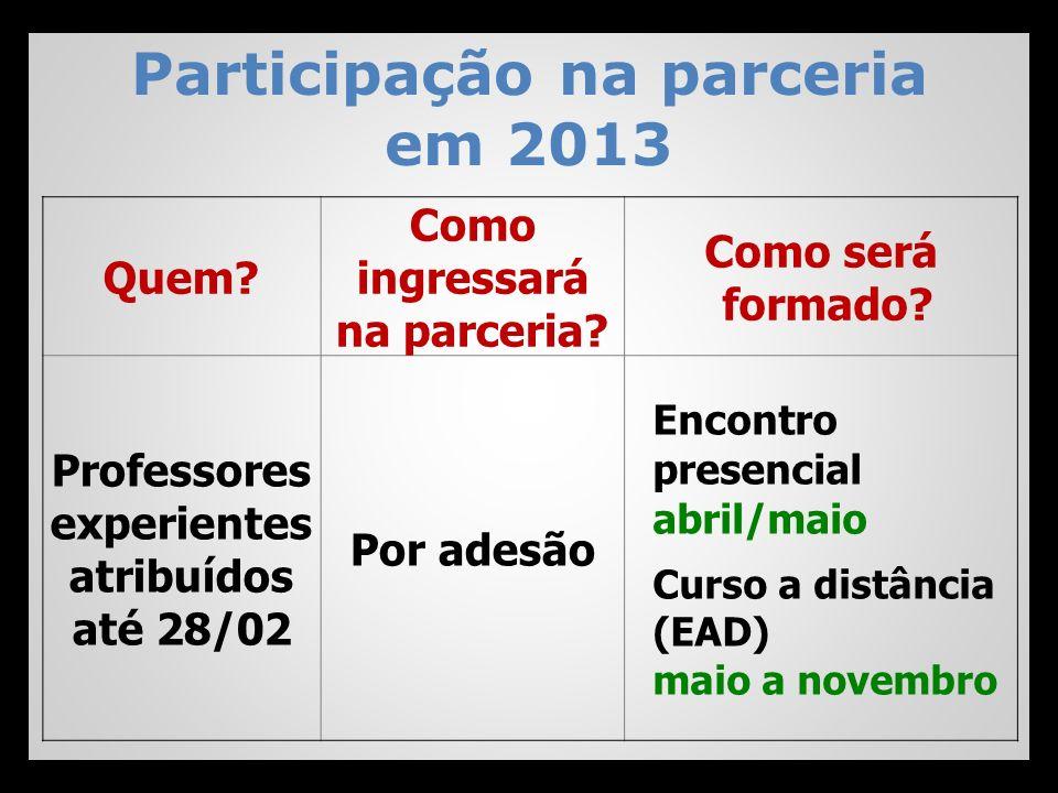 Participação na parceria em 2013
