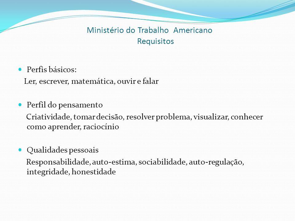 Ministério do Trabalho Americano Requisitos
