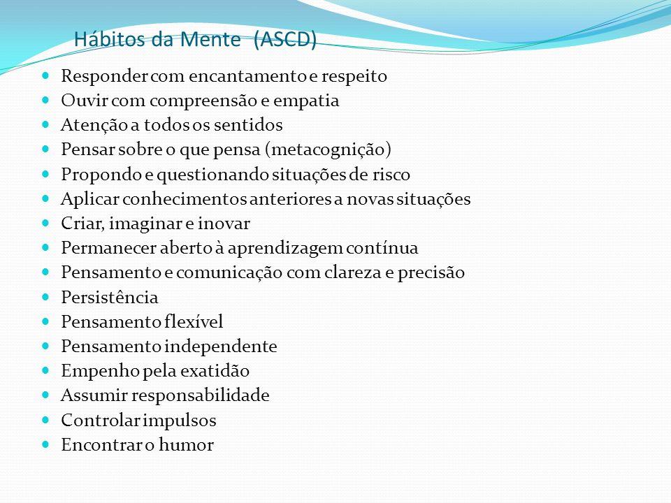 Hábitos da Mente (ASCD)