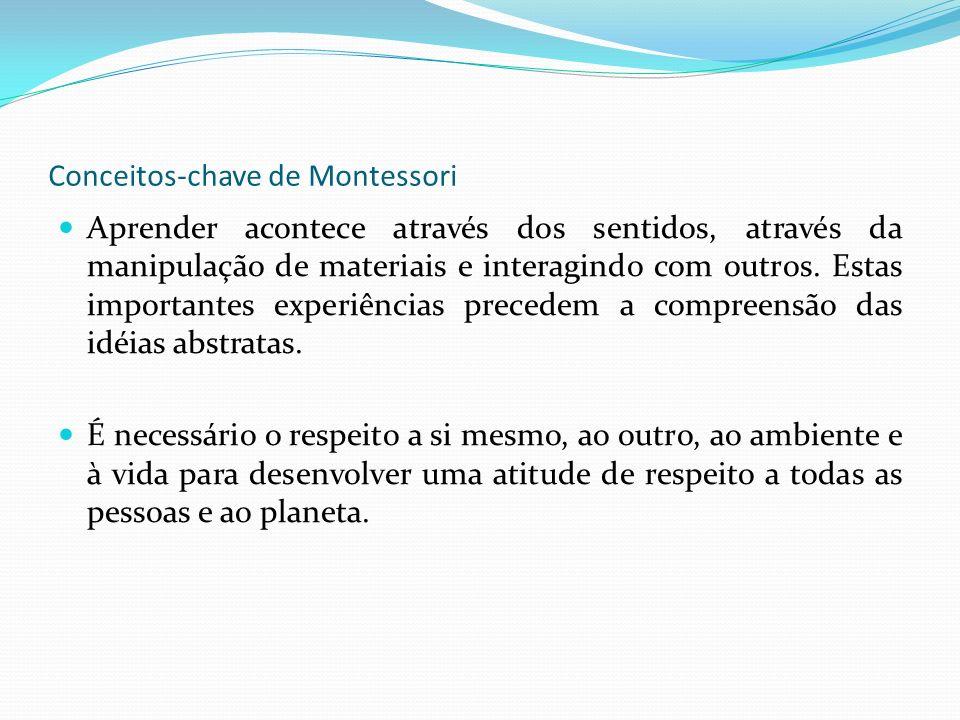 Conceitos-chave de Montessori