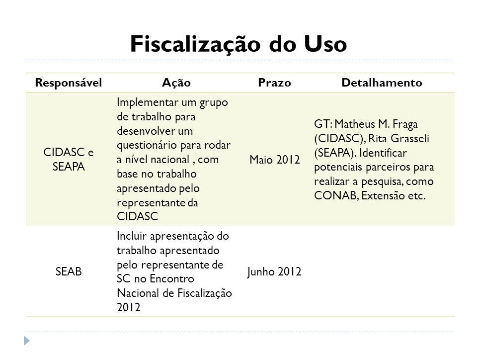 Fiscalização do Uso Responsável Ação Prazo Detalhamento CIDASC e SEAPA