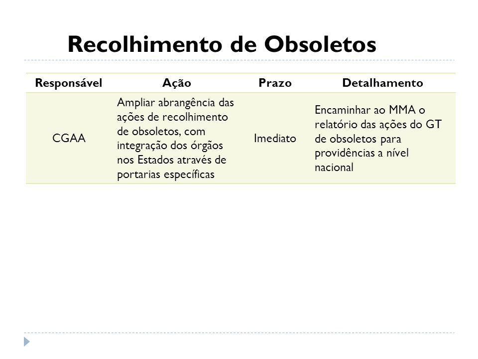 Recolhimento de Obsoletos