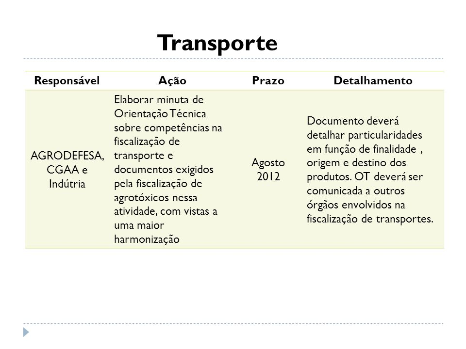AGRODEFESA, CGAA e Indútria