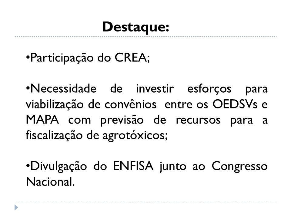 Destaque: Participação do CREA;