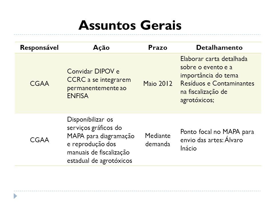 Assuntos Gerais Responsável Ação Prazo Detalhamento CGAA