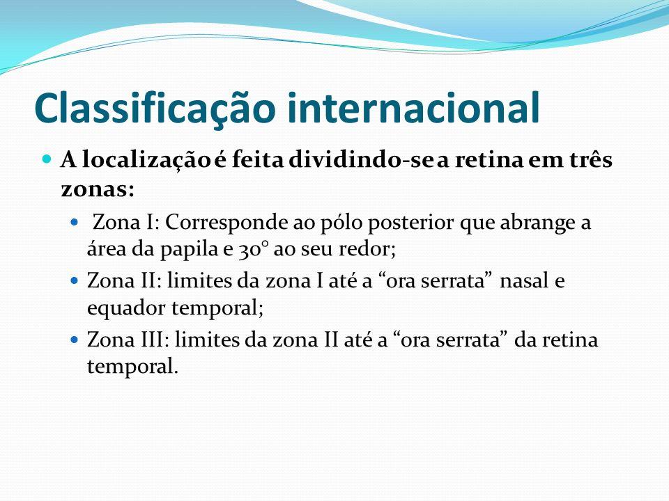 Classificação internacional