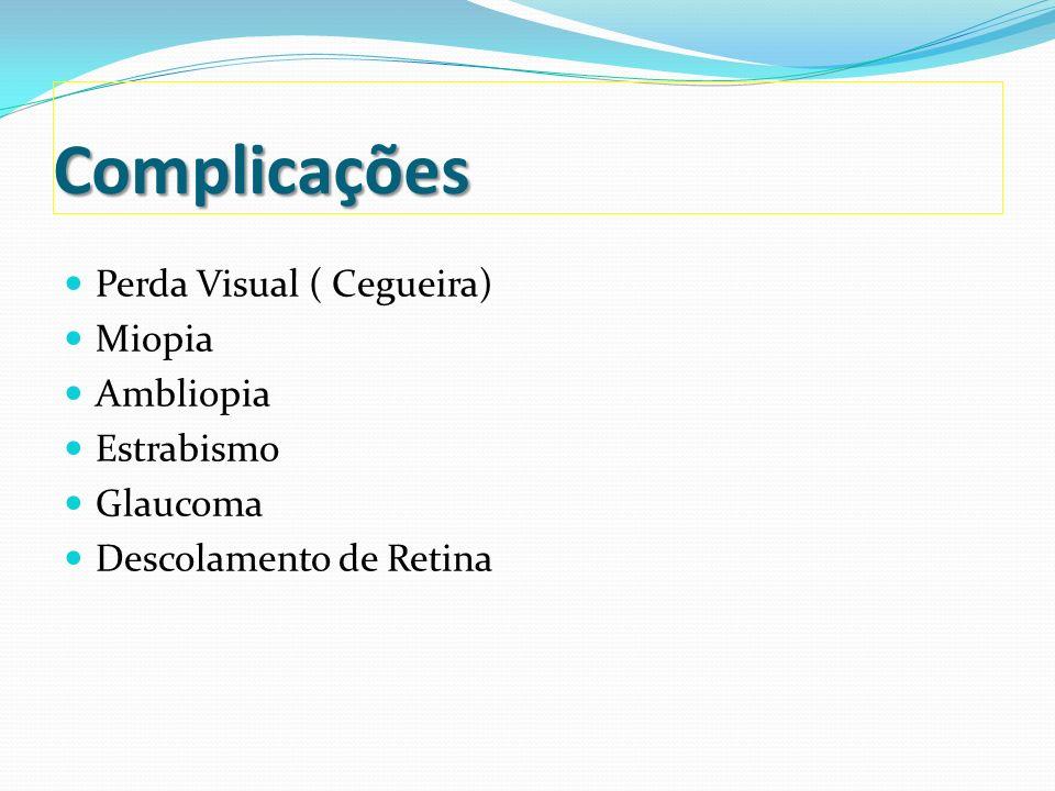 Complicações Perda Visual ( Cegueira) Miopia Ambliopia Estrabismo
