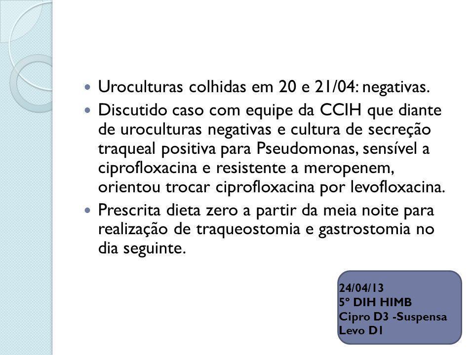 Uroculturas colhidas em 20 e 21/04: negativas.