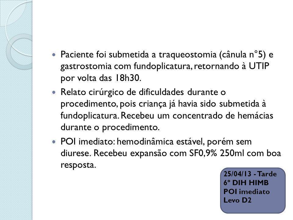 Paciente foi submetida a traqueostomia (cânula n°5) e gastrostomia com fundoplicatura, retornando à UTIP por volta das 18h30.